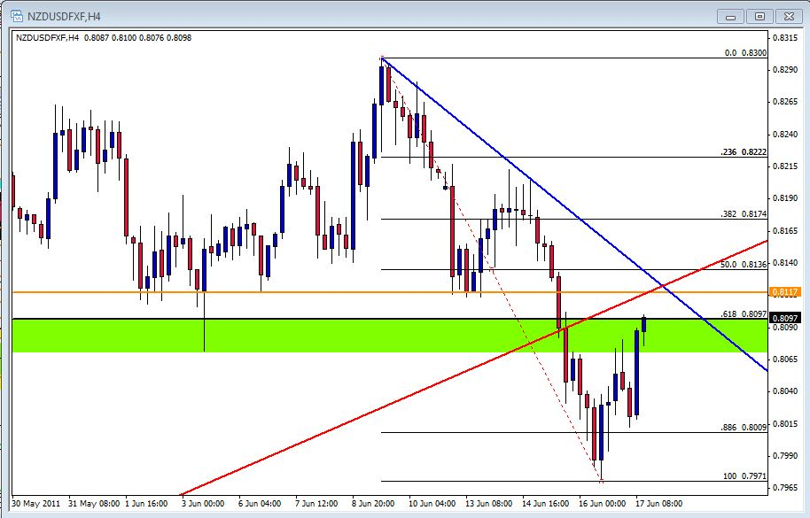 Forex traders daily forextradersdaily